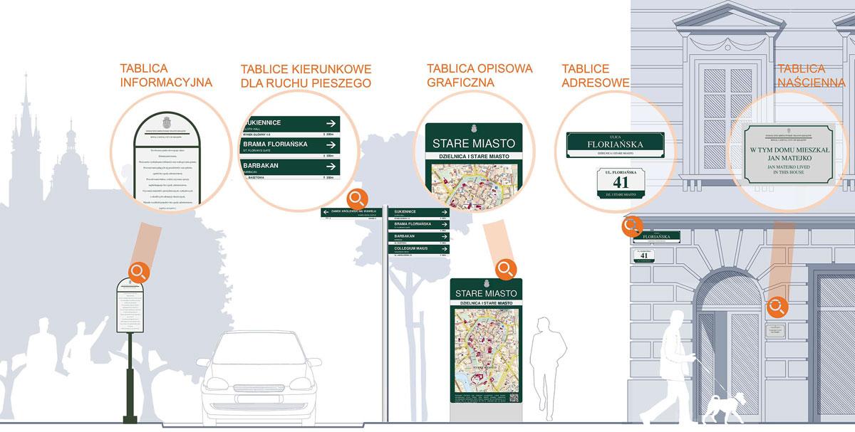 Konkurs na System Informacji Miejskiej dla Krakowa